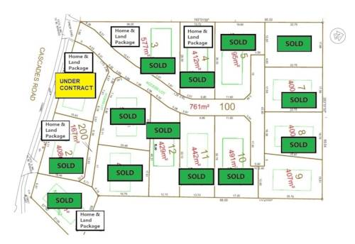 Botany Downs, Build your Dream Home in Howick! 400+ m2 sections, Property ID: 760643 | Barfoot & Thompson